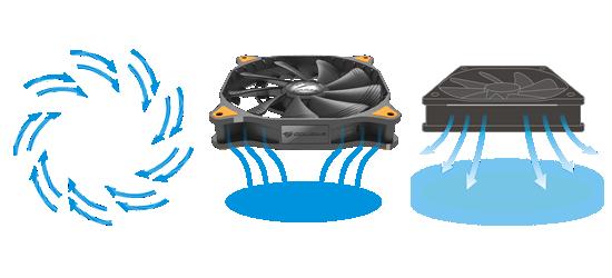 COUGAR VORTEX PWM 120mm Fan: PWM-FUNCTION