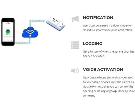 Nexx Garage Smart Wifi Garage Door Opener Using Smartphone Amazon