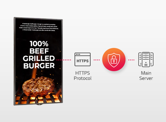 100% Beef Grilled burger ad on a horizontal LG commercial display next to the HTTPS protocol icon and a shield with a lock graphic