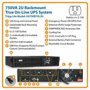 SU750RTXL2U Feature Focus