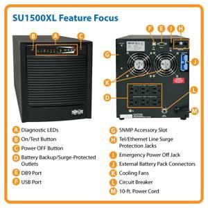 SU1500XL Feature Focus
