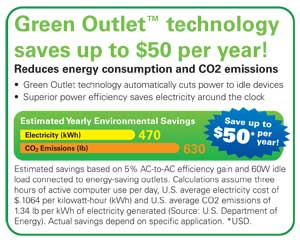 Save Up To $50 a Year!