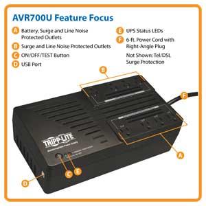 AVR700U Feature Focus