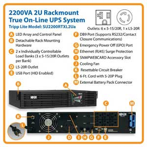 SU2200RTXL2UA Feature Focus