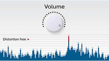 a diagram of distortion-free volume chart