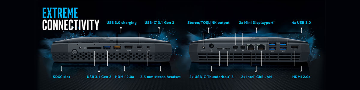 Intel NUC 8 Shots of Its Facing Forward and Away with Text and Graphics Pointing Out: USB 3.0 Charging, USB-C 3.1 Gen 2, SDXC Slot, USB 3.1 Gen 2, HDMI 2.0a, 3.5mm Stereo Headset, Stereo/TOSLINK Output, 2x Mini DisplayPort, 4x USB 3.0, 2x USB-C Thunderbolt 3, 2x Intel GbE LAN and HDMI 2.0a