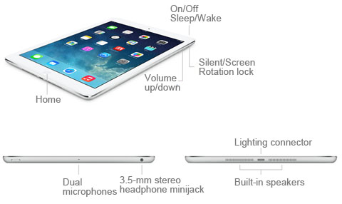 the appearance of the iPad Air