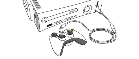 xbox 360 wireless controller with play charge kit black newegg PS 2 Keyboard plug the xbox 360 wired controller into a usb port on the xbox 360 console there are two usb ports on the front of the console behind an oval door