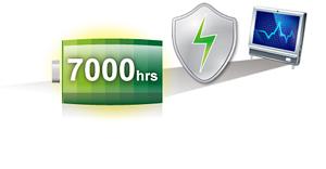 ipower 7800