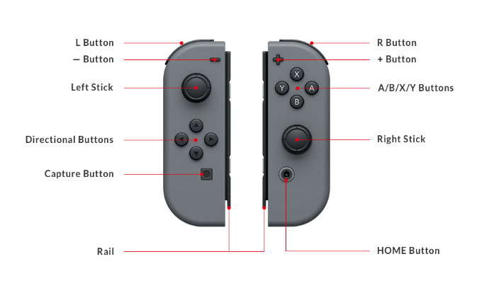 Nintendo Joy-Con (L/R) - Neon Red/Neon Blue - Newegg com