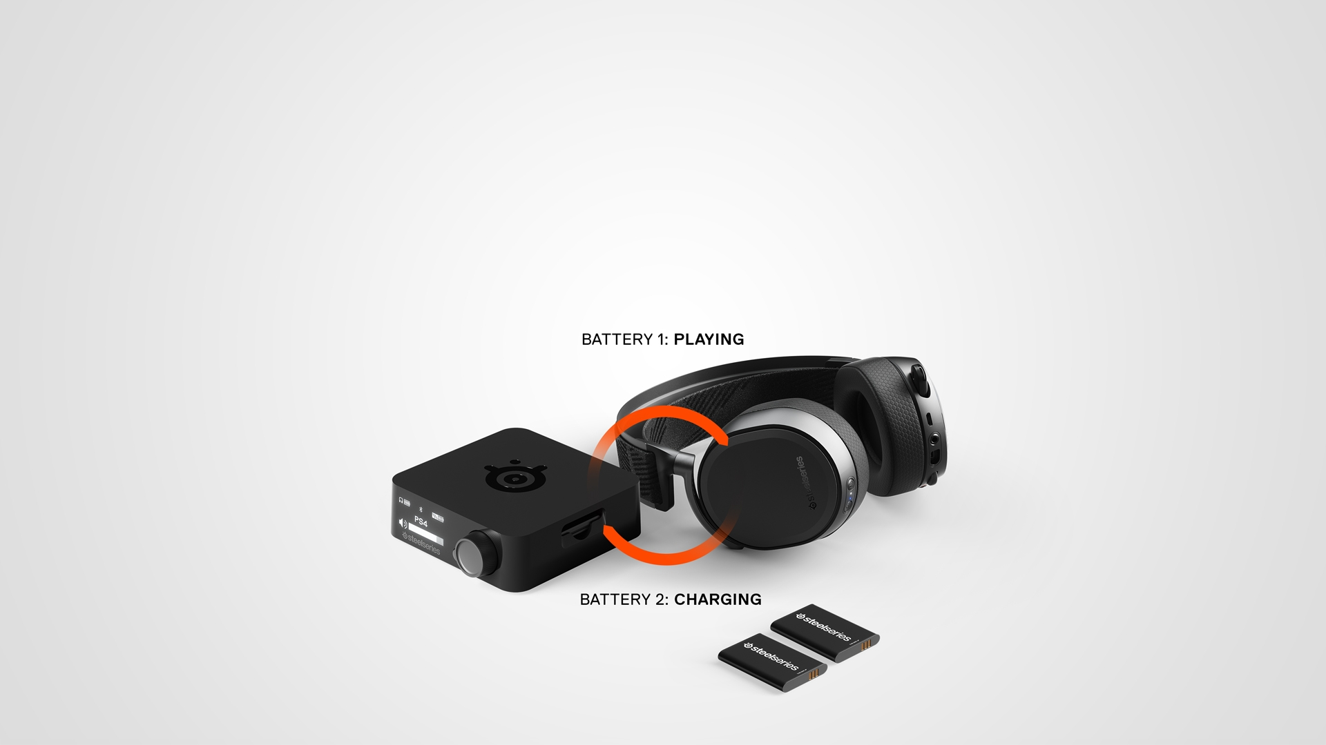 SteelSeries Arctis Pro headset lying down next to its base station and two rechargeable batteries