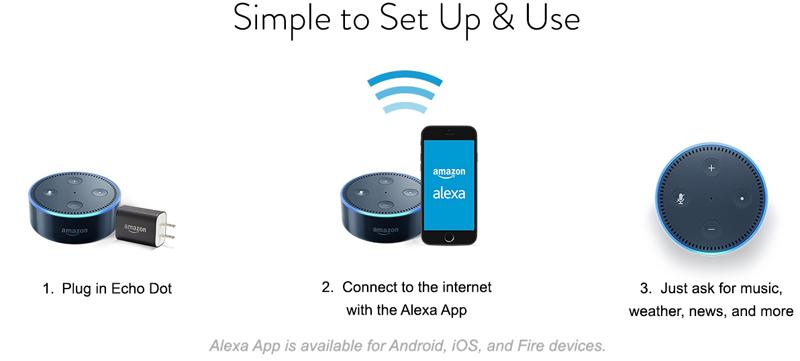 Amazon Echo Dot (2nd Generation) - Black - Newegg com