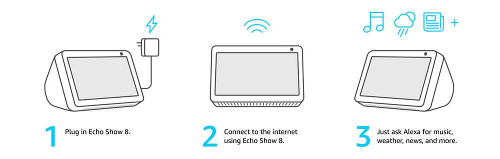 a three-step steup for Echo Show 8