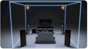 Virtual Speakers