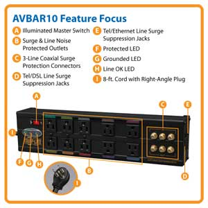 AVBAR10 Feature Focus