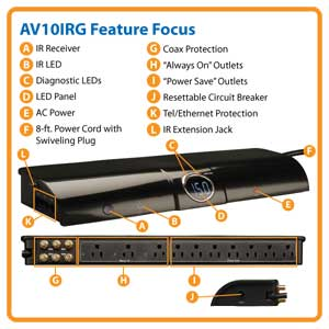 AV10IRG Feature Focus