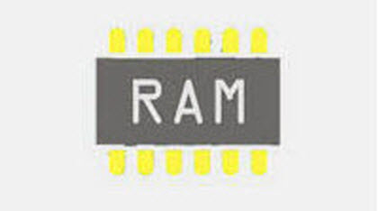 RAM icon graphic