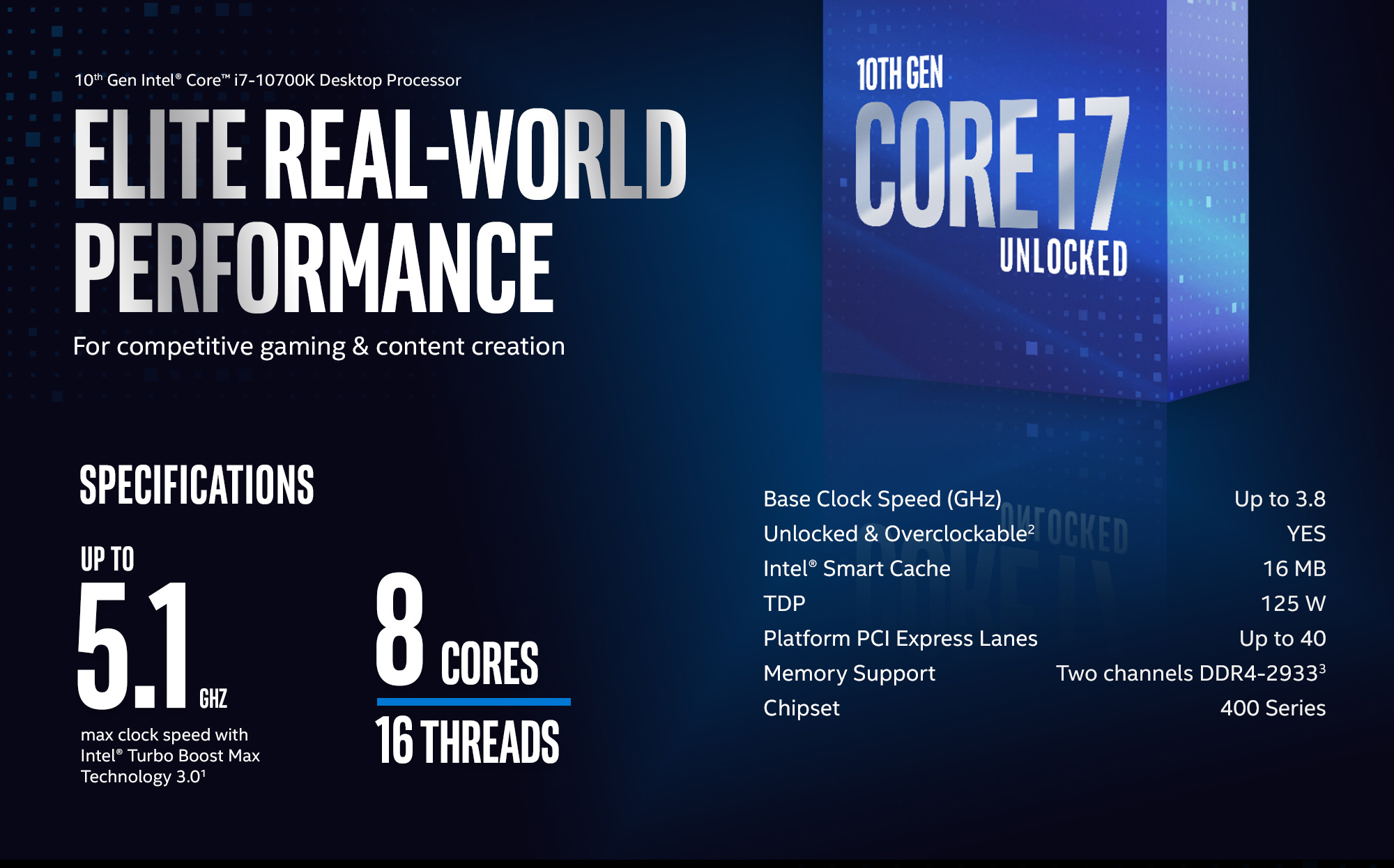 data of the core i7