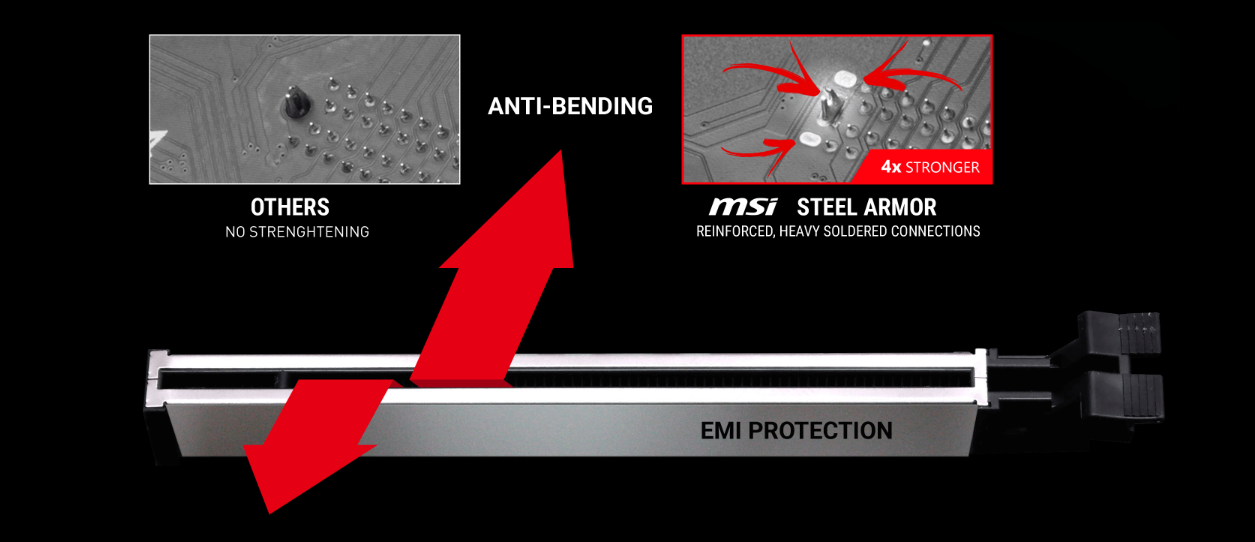 Fortify Your System with PCI-E Steel Armor