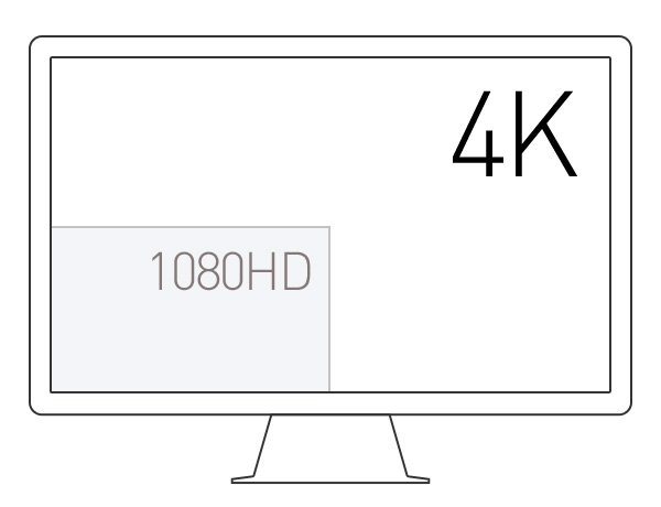 4K Support.