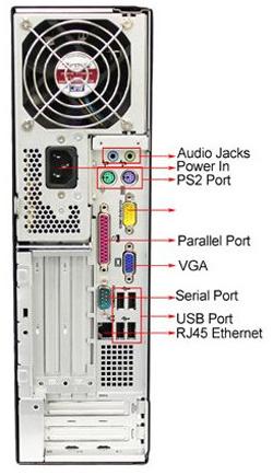 Best pc hardware backup options