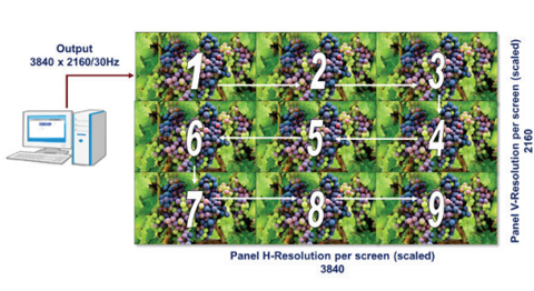 NEC X555UNS 55In Led Lcd Ultra Narrow Bezel Video Wall Display