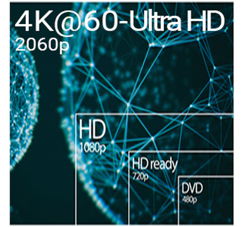a comparison between 480p, 720p, 1080p and 4K