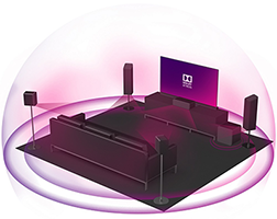 Dolby Atmos Height Virtualizer