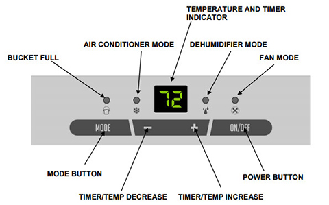 on hwf05xcl temperature control thermostat wiring diagram