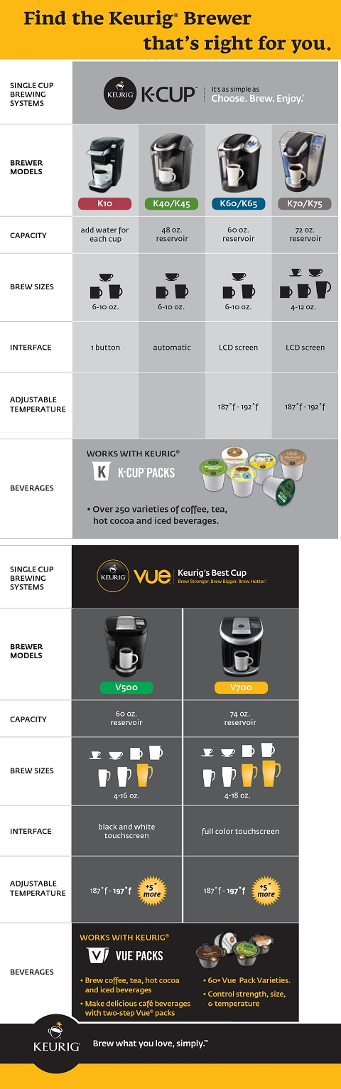 Keurig k45 elite brewing system with bonus 12 count k cup variety