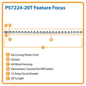 PS7224-20T Feature Focus