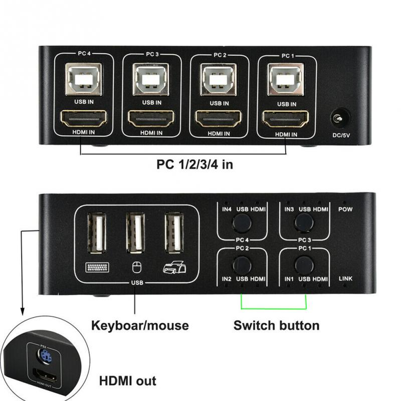 4Port: Used to share 4 USB or HDMI peripheral devices(like scanner, USB hard drive or other USB devi