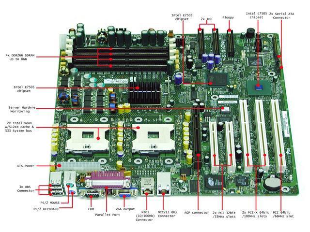 Intel SE7505VB2 SSI EEB 3.0 Server Motherboard