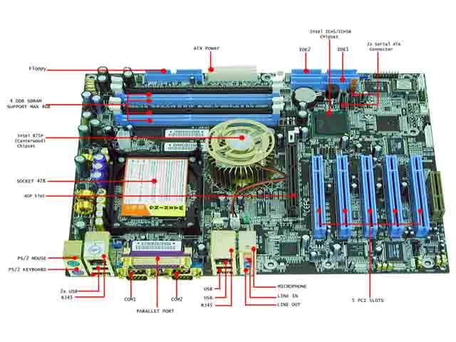 CHAINTECH 9CJS ZENITH 478 Intel 875P ATX Intel Motherboard