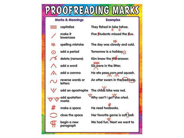 learn proofreading online free