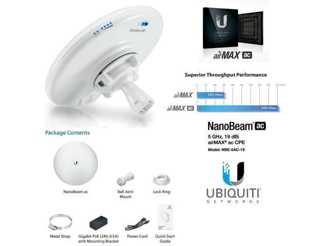 Ubiquiti NBE-5AC-19 5GHz NanoBeam AC 19dBi High-Performance Airmax AC Bridge CPE
