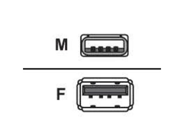 Lantronix USB Extension Cable