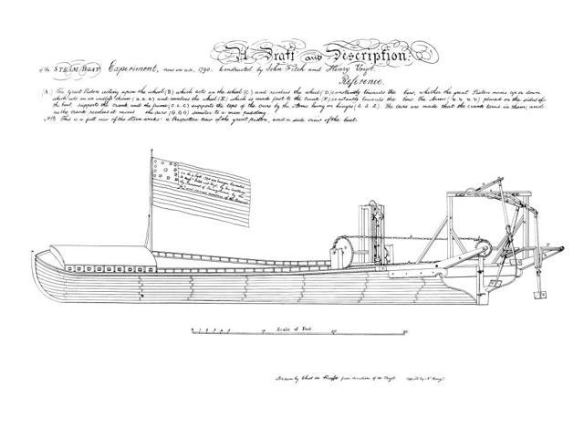 FitchS Steamboat 1790 Npatent Drawing Submitted In 1790 By John Fitch And Henry Voigt To The New Jersey State Patent Office Depicting The Experiment FitchS Third Boat 60 Feet Long 12 Feet Beam Which W