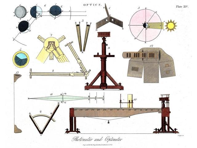 Optics Photometer and Optometer 1820 Poster Print by Science Source (24 x 18)
