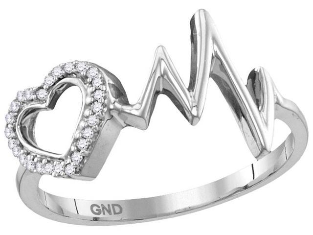 Sterling Silver Womens Round Diamond Heart Love Heartbeat Ring 1/20 Cttw (Ring Size 10.5)