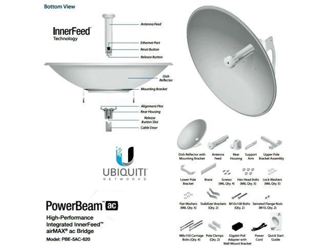 Ubiquiti PBE-5AC-620, PowerBeam AC 5GHz 29dBi 620mm 450+Mbps 30+km airMAX Bridge