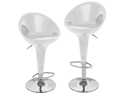 Beta High Back Adjustable-Height Bombo Barstool
