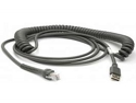 ENHANCED USB CABLE,TYPE A,15', COILED,POT
