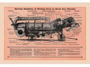 Buyenlarge 07588-0P2030 Showing Simplicity of Working Parts of 28x46 Case Thresher 20x30 poster