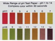 American Educational Products 7-3000-33-C American Educational Wide Range Color Chart, pH 1 to 14