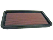 K&N Filters 33-2145-1 Air Filter