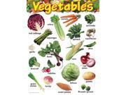 LEARNING CHART VEGETABLES