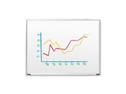 Sparco Products SPR00586 Dry-Erase Board- 3ft.x2ft.- Aluminum Frame-White Board