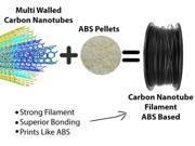 Multi-Walled Carbon Nano Tube Filament - 1.75mm