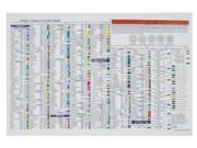 STEELMAN 50061WMC Torque Stick Wall Chart